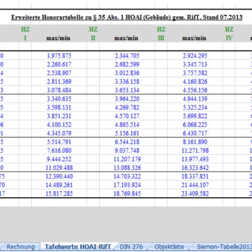 Tafelwerte - HOAI-Excel.de